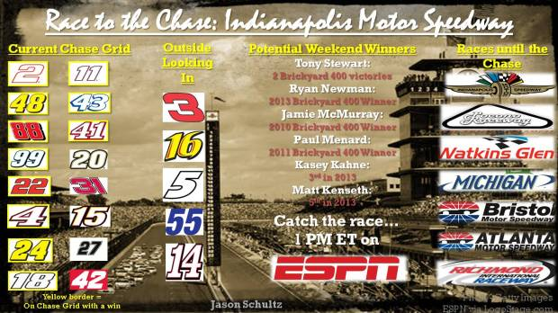 Race to the Chase Indy5