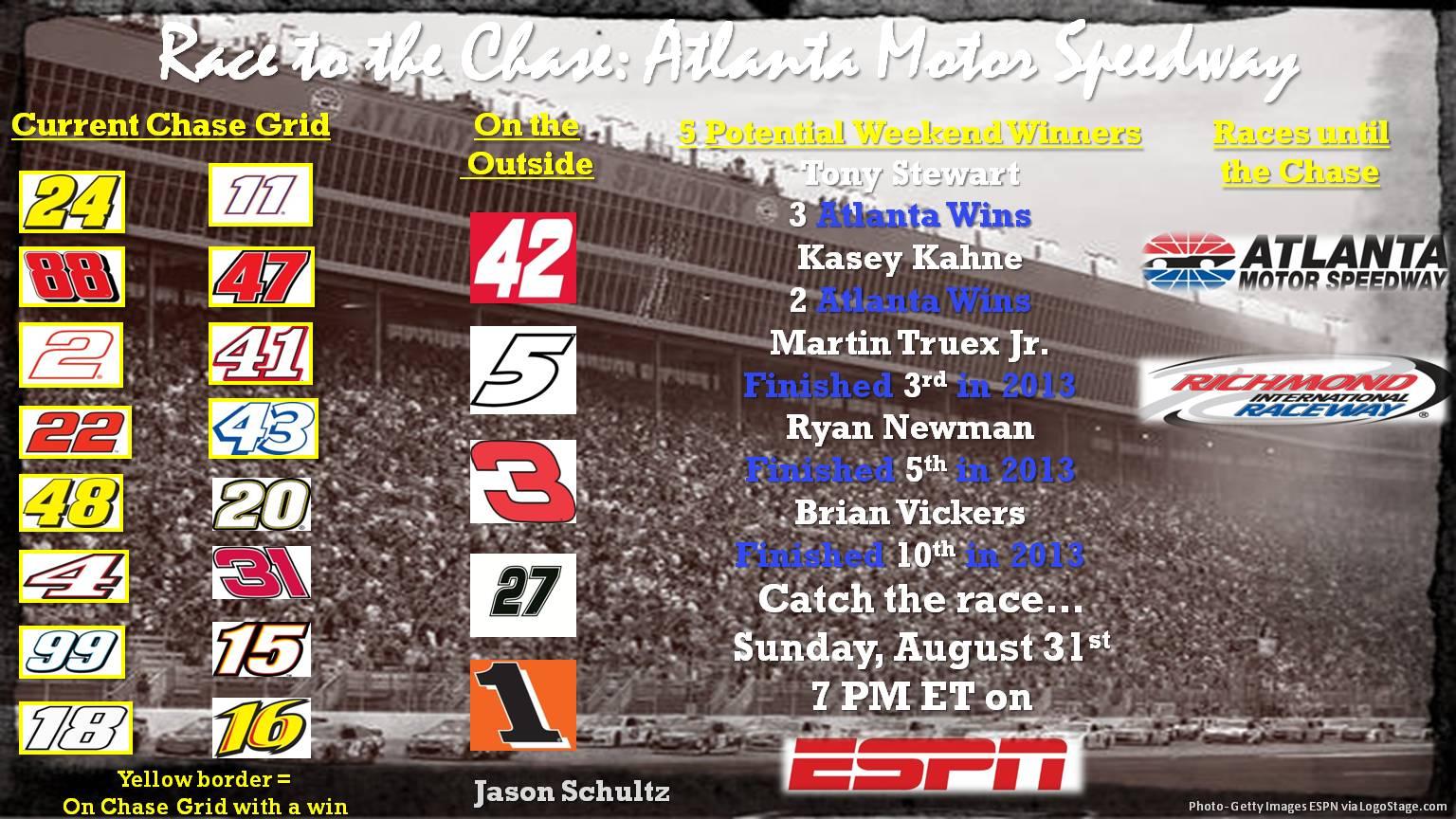 Race To The Chase Atlanta Motor Speedway Jason Schultz