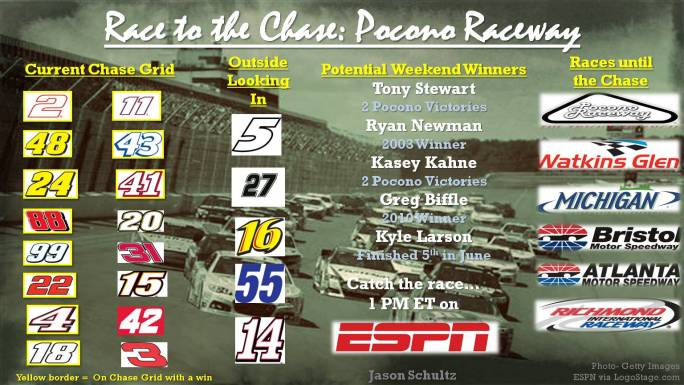 Race to the Chase Pocono