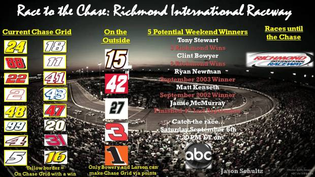 Race to Chase Richmond