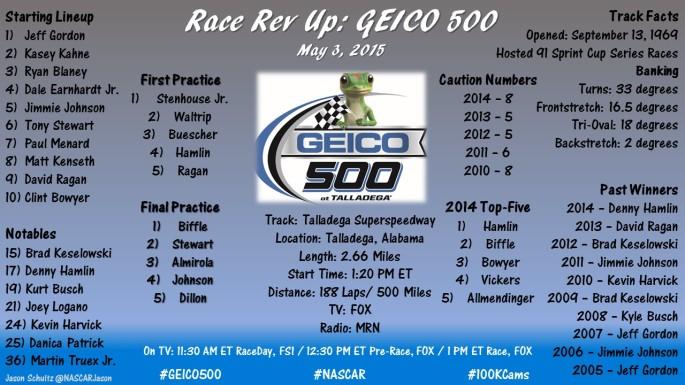 GEICO500