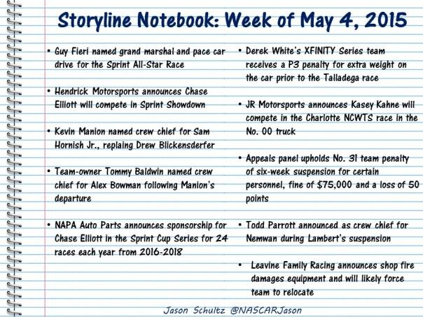 Storyline NotebooksKS