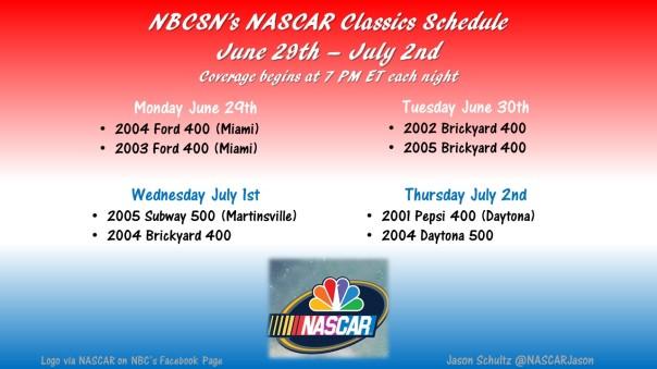 NBC Classic Races Schedule
