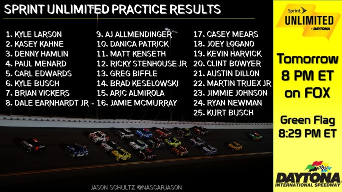 1Sprint_Unlimited_Practice_Results_PRAC1