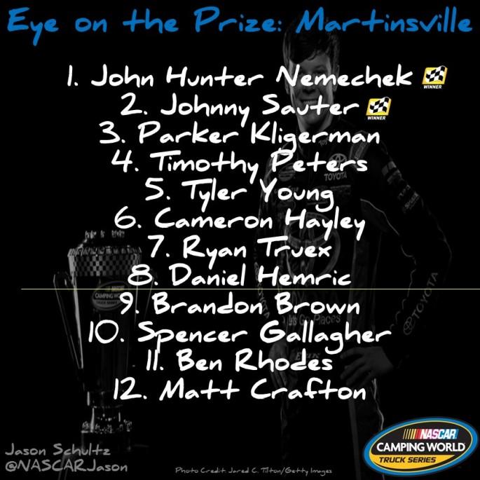 6NCWTSMartinsville